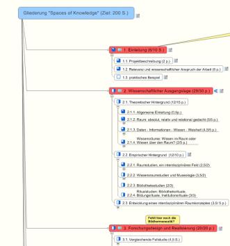 Screenshot Gliederung SoK