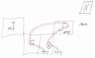 Mental Map KN Neulinge-2010 1