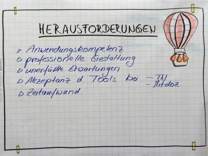 Heissluftballon als Symbol für Herausforderungen